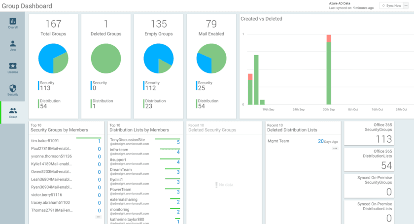 Office 365 Group Insights