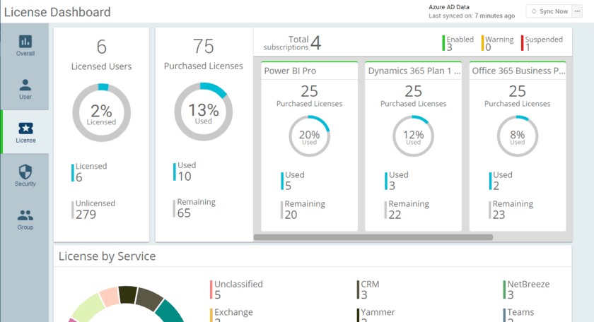 Office 365 License Insights