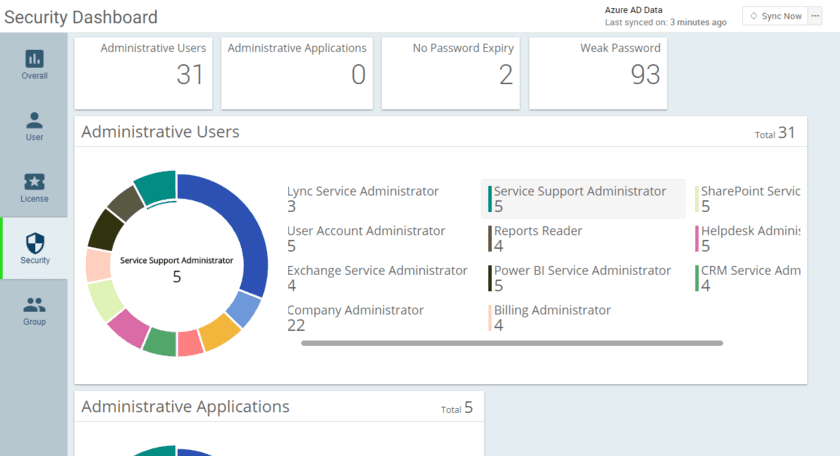 Office 365 Security Analytics